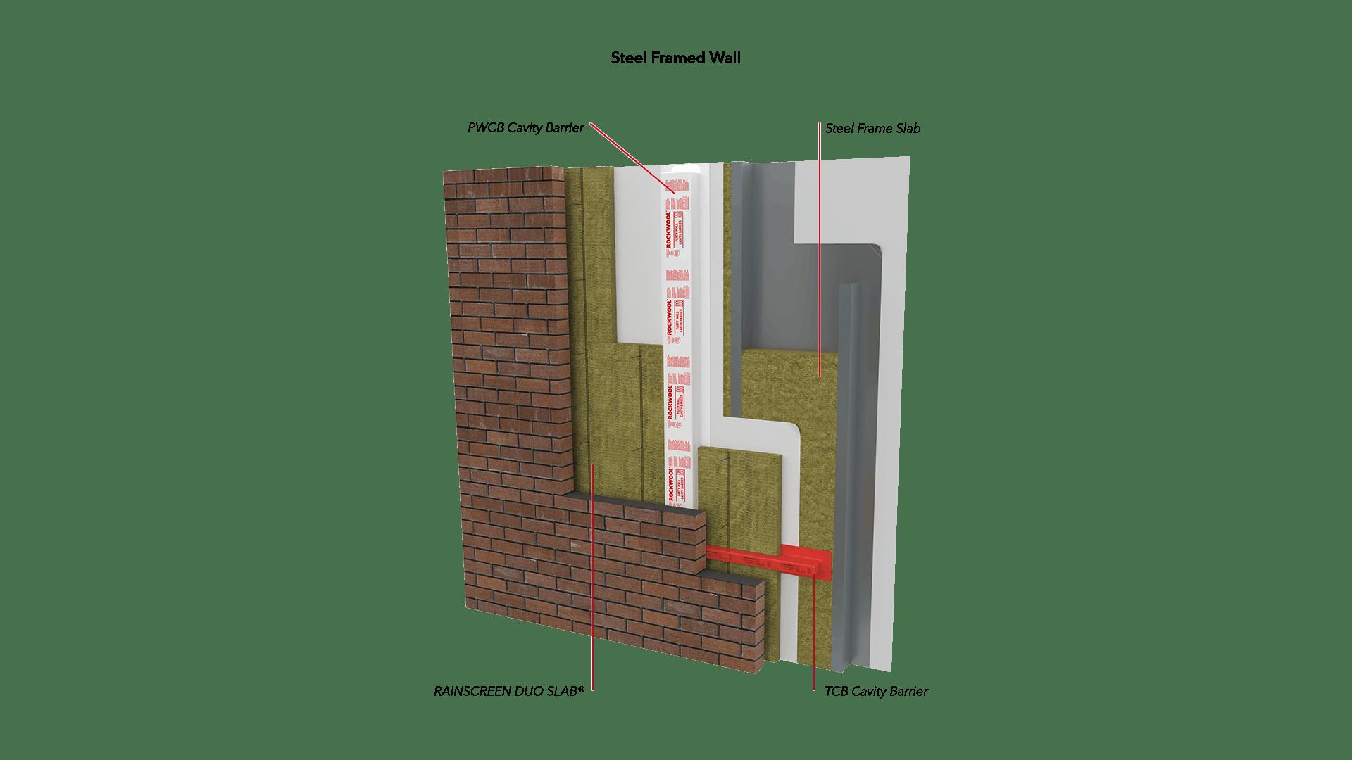 Steel Frame Wall - Steel Frame Slab, RAINSCREEN DUO, PWCB, TCB