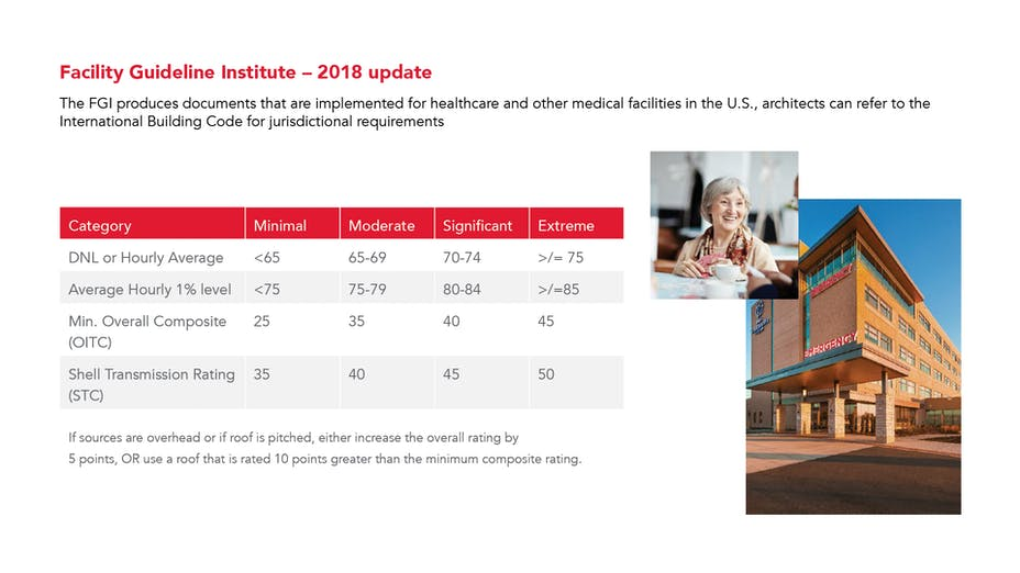 PNG - facility guidelines institute 2018 update implemented for healthcare and other medical facilities in the U.S.