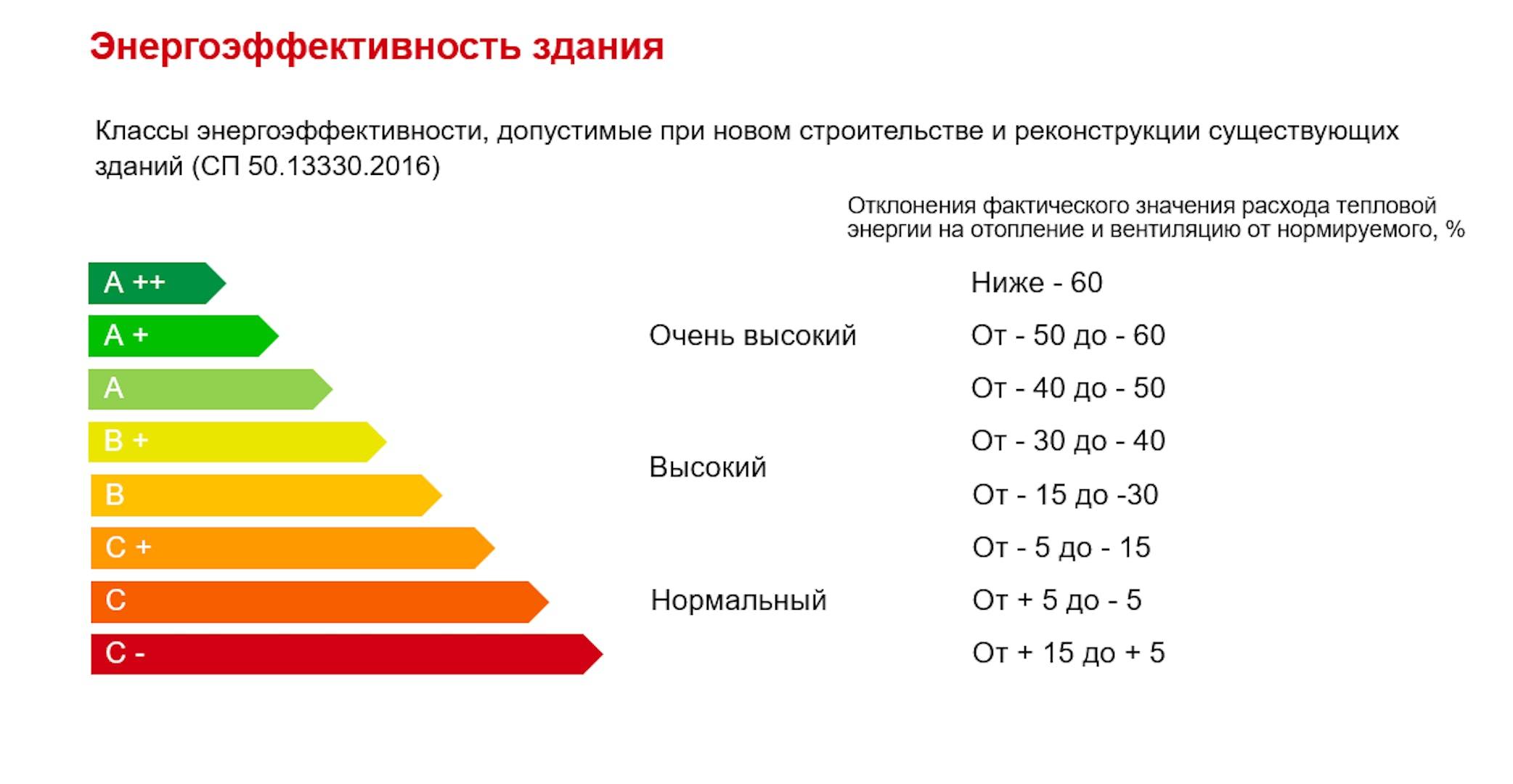 20202707 RW-RUS ILLU 202