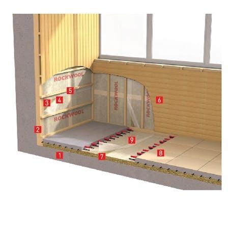 Heated balcony and floor