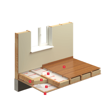 insulation, suspended ground floors