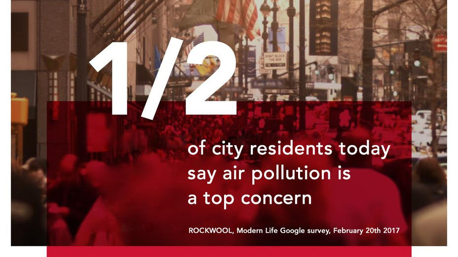 1/2 of city residents today say air pollution is a top concern