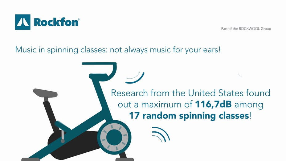 spinning class, dB, music, noise, acoustics, fitness, hearing damage