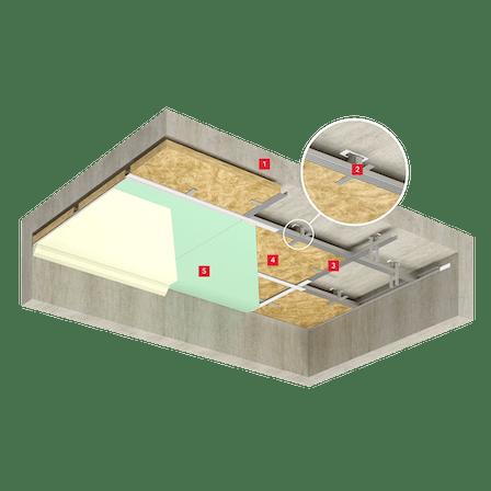 insulation, ceiling