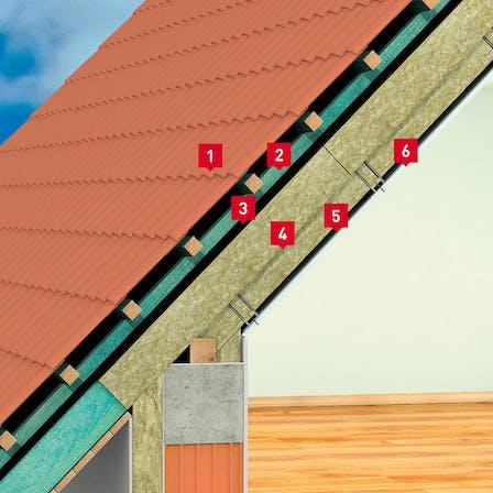 Application pics - attics ( poddasze )
