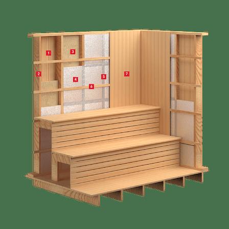 ROCKWOOL sauna