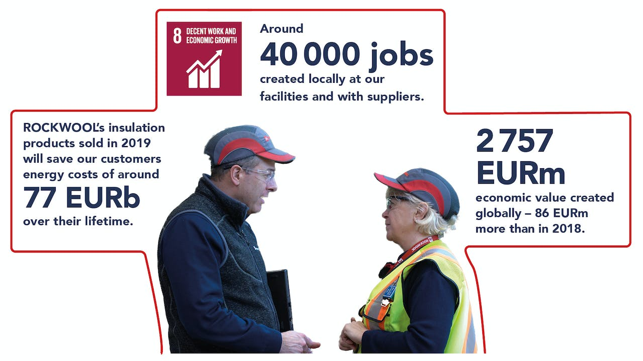 SDG 8 illustration, jobs and growth through ROCKWOOL´s products sold in 2019