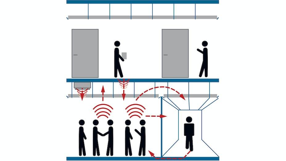 RFN-NA, optimized acoustics, sound insulation graphic