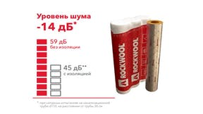 Cylinders, insulation, ITI, pipe