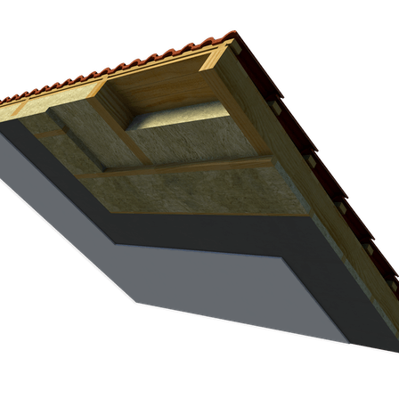 Insulation, construction, pitched roof
