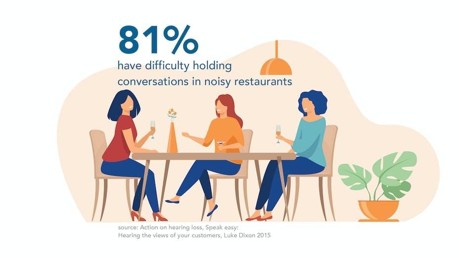 Article illustration, Rockfon, blog post, insight, noisy restaurants