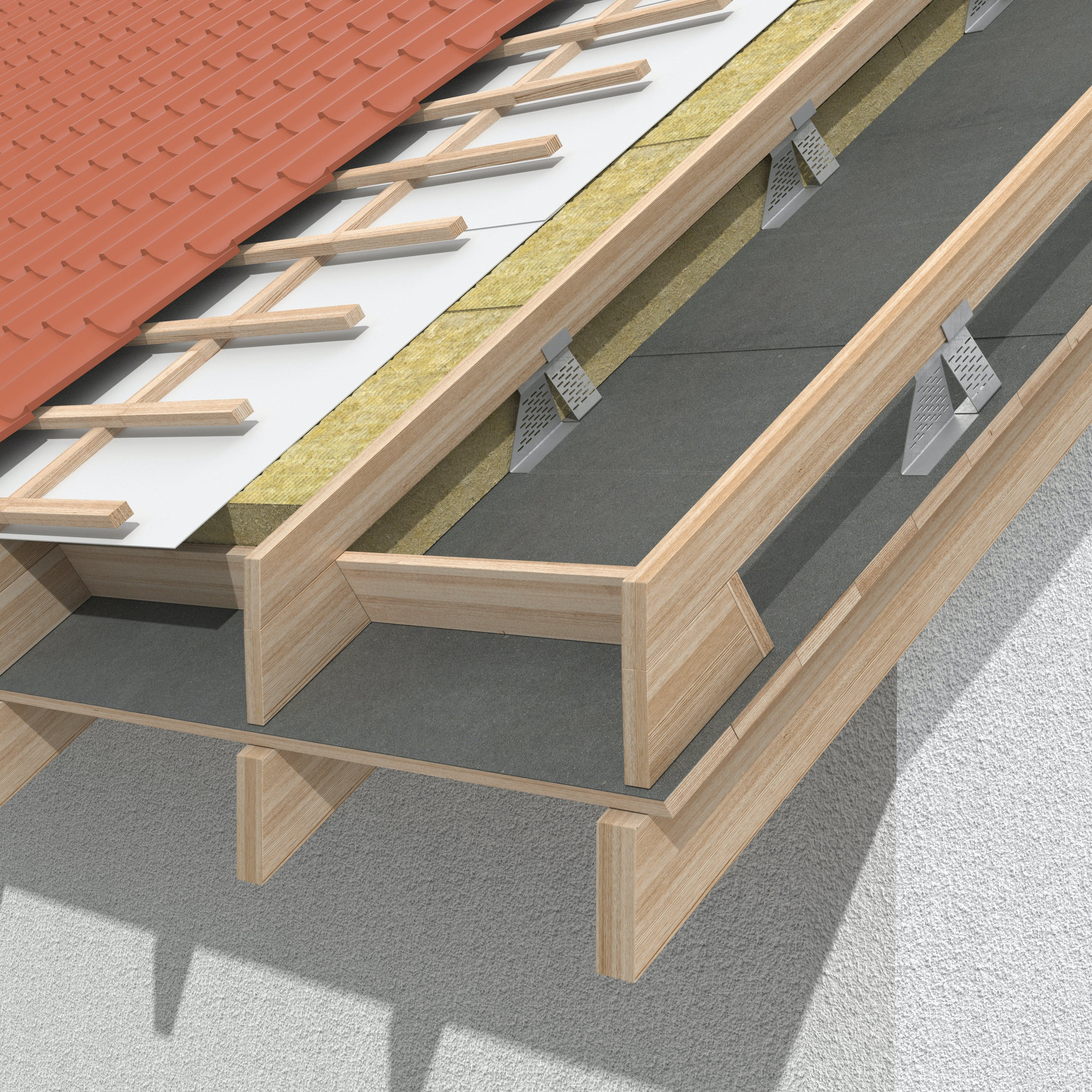 Piched roof insulation, external insulation