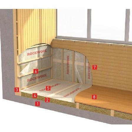 Heated balcony