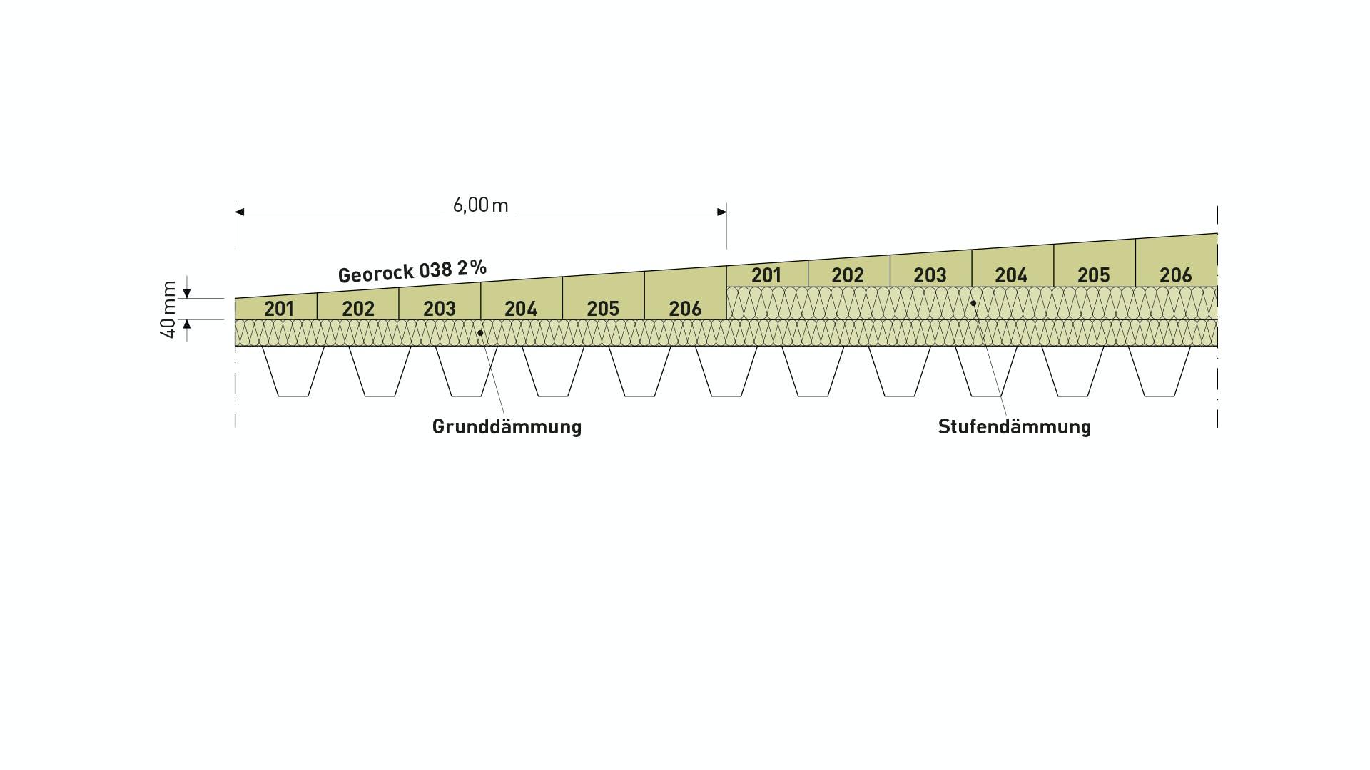 product, flat roof, flatroof, georock 038, georock 038 verlegeschema, medium whitespace below, germany