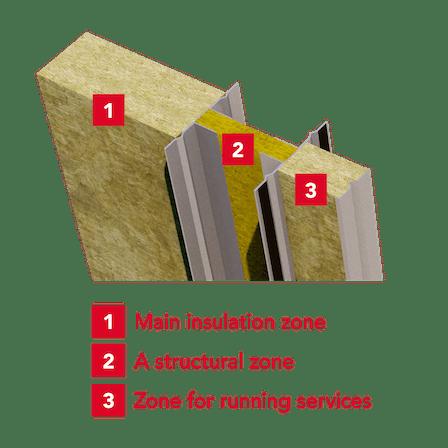 Rockzero, campaign, system, 3D,  wall construction, illustation explanation