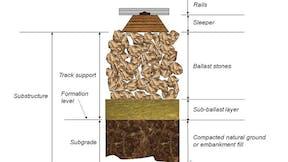 Tracks, Rockdelta, Rockdelta RG, structure protection, vibration, structure protection, stone wool, lapinus