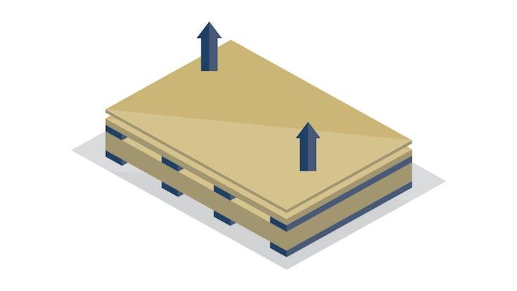 Infographics on handling Rockpanel boards