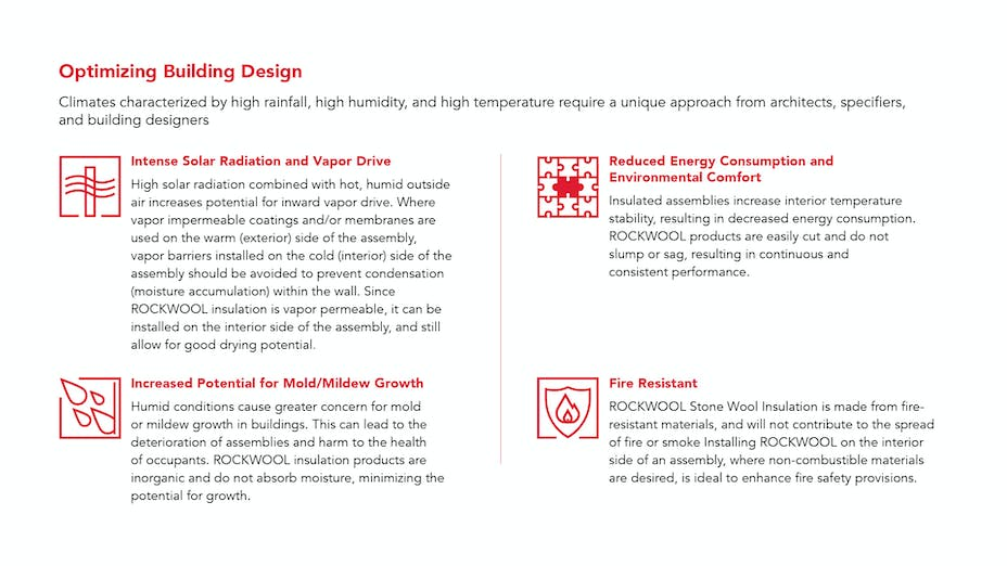 Optimizing building design - intense solar radiation and vapor drive, increased potential for mold/ mildew growth, reduced energy consumption, fire resistant.
