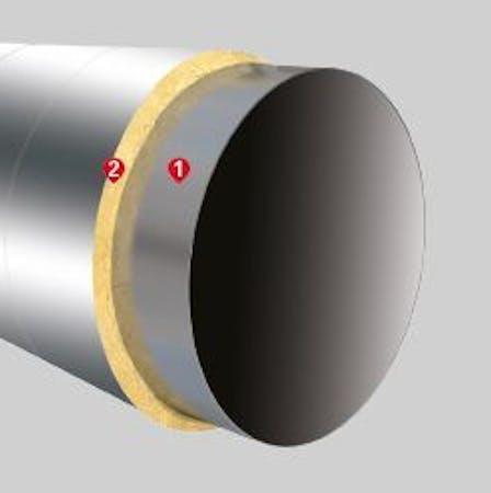 System Pyrorock - Round