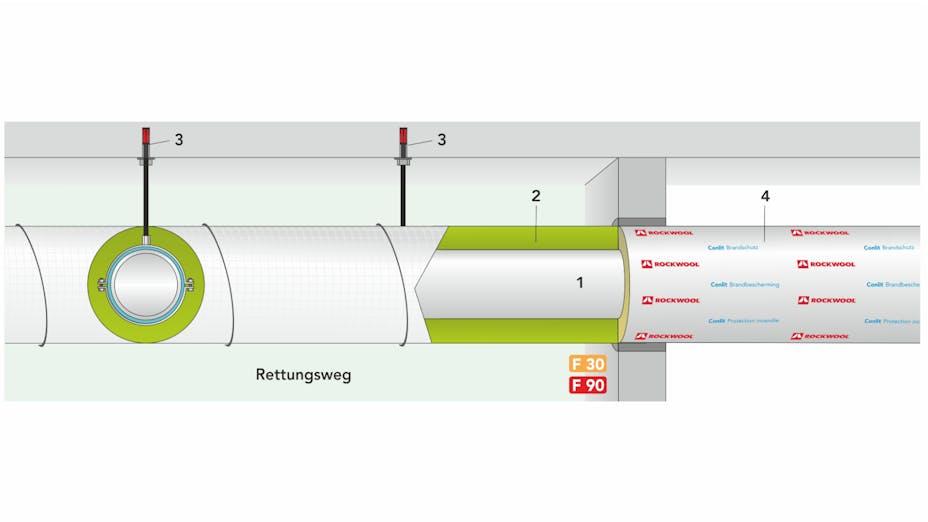 illustration, hvac, rettungsweg, brandlastkapselung, pipe, germany