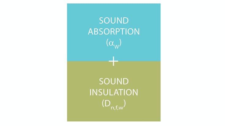 campaign illustration, dB campaign, dB range,  office, sound wave, sound insulation, sound absorption, definition of acoustics, UK