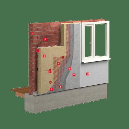 plaster facade, insulation