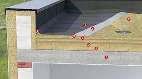 falt roof, schema, installaion