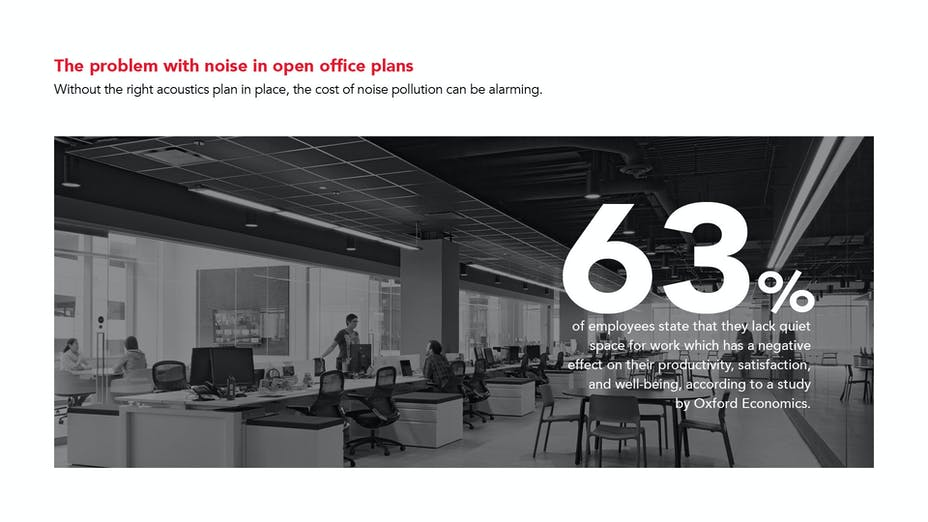 JPG - the problem with noise in open-plan offices is that without the right acoustics plan in place noise pollution can be costly to worker prodcutivity and satisfaction; building acoustics sound control
