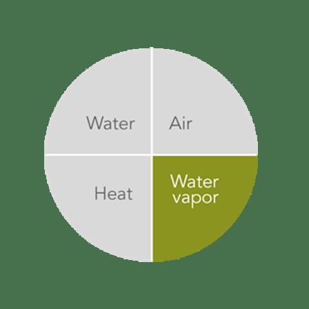 image-vapor-circle