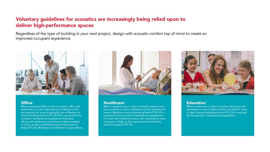 PNG - Voluntary guidelines for acoustics are increasingly being relied upon to deliver high-performance spaces and acoustic comfort for the occupant experience.