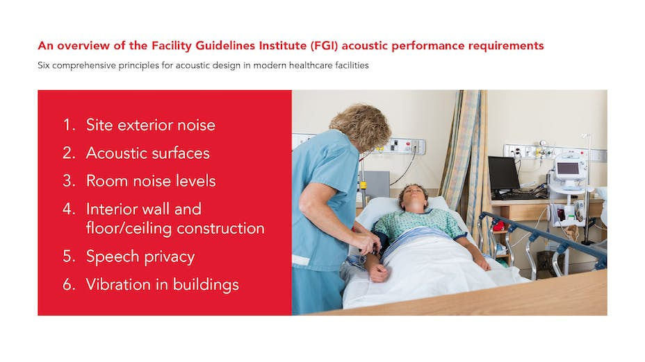 PNG - overview of the facility guidelines institute FGI acoustic performance requirements - six (6) principles for acoustic design in modern healthcare facilities.