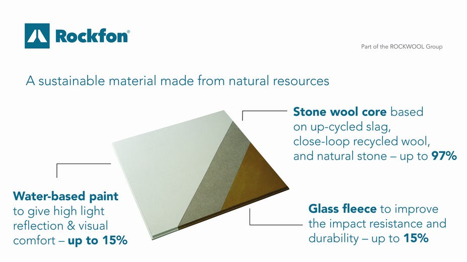 Sustainable materials, circular economy, upcycling, sustainability, illustration, natural, stone wool core, fleece