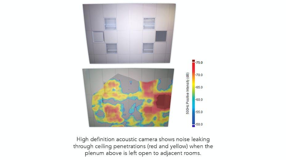 RFN-NA, optimized acoustics, camera study, noise leaking through ceiling penetrations
