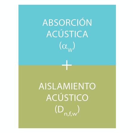 campaign illustration, db campaign, db range, office, sound insulation, sound absorption, definition of acoustics, ES
