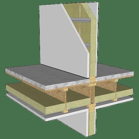 Wall, Floor,Ceiling